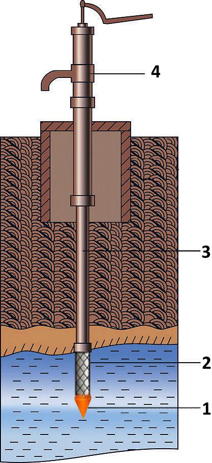 Абиссинская скважина как сделать 795